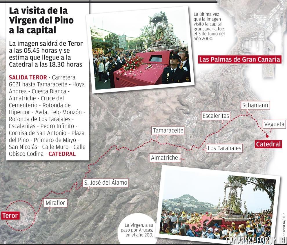 Паломничество Вирхен дель Пино. Терор-Лас Пальмас.jpg